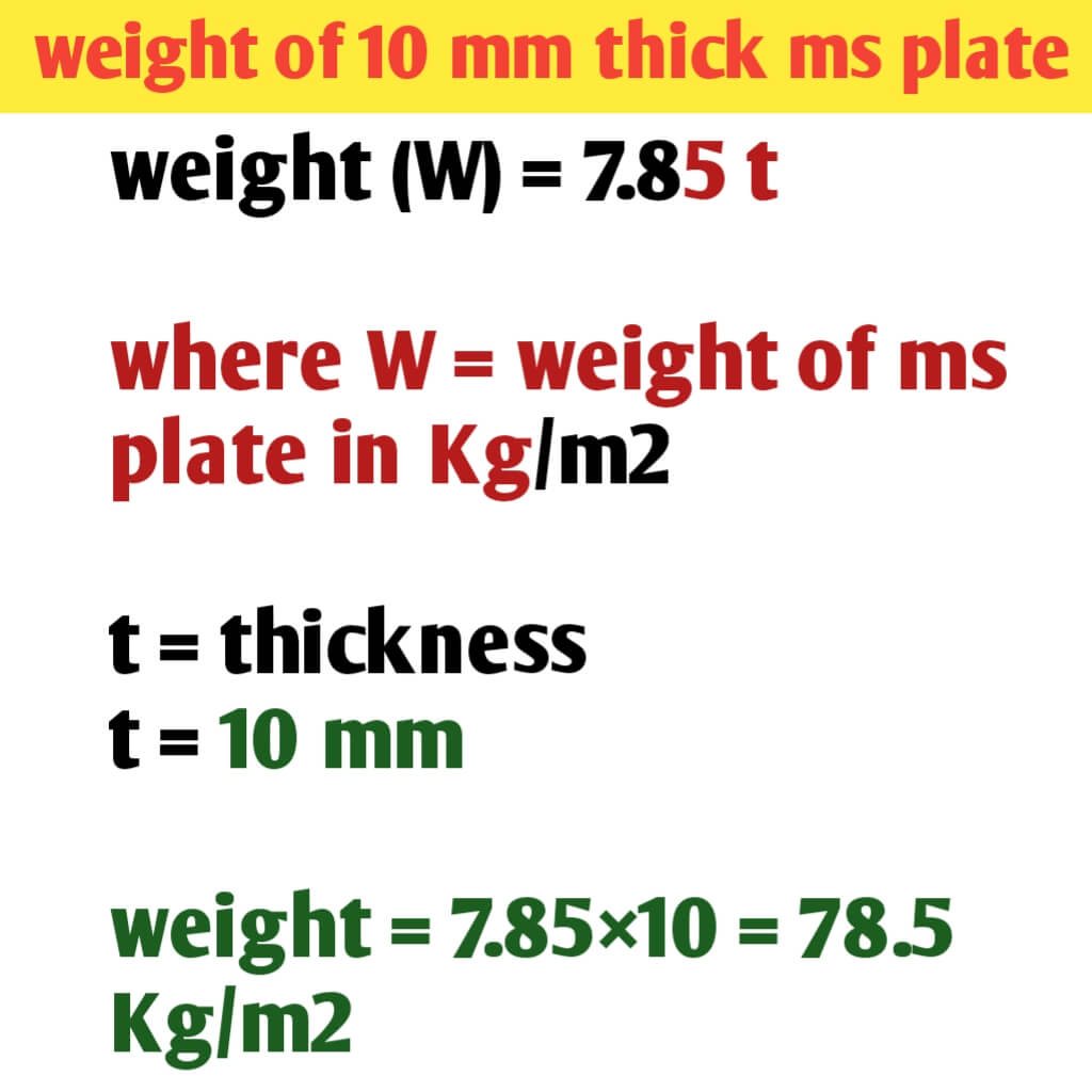 How to calculate 10 mm ms plate weight per square meter