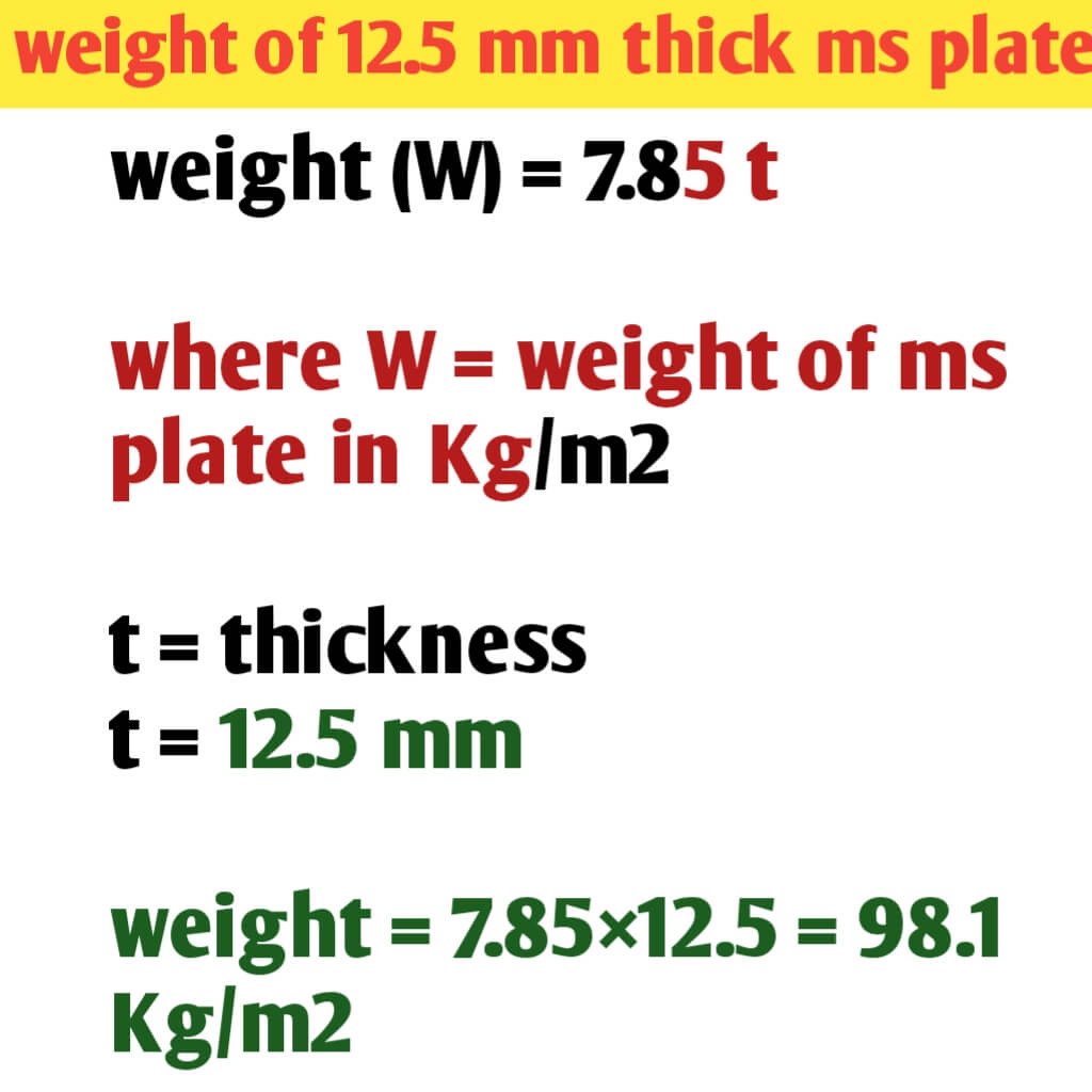 weight calculation of ms plate 12.5mm