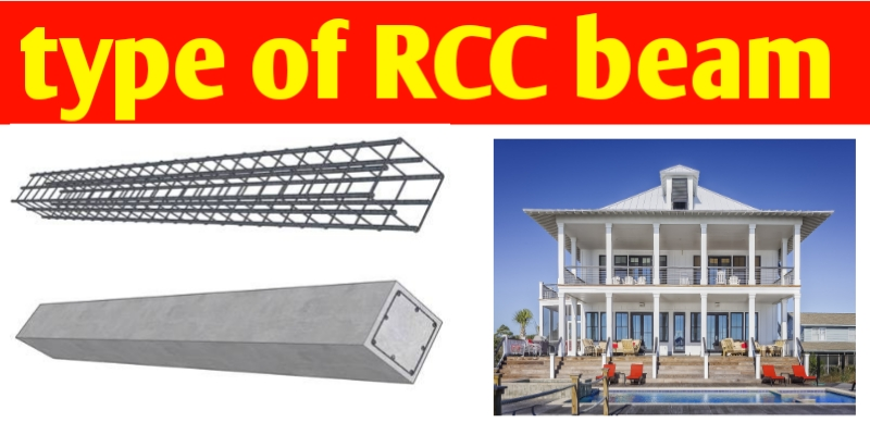 Types of RCC beam and load bearing structure.