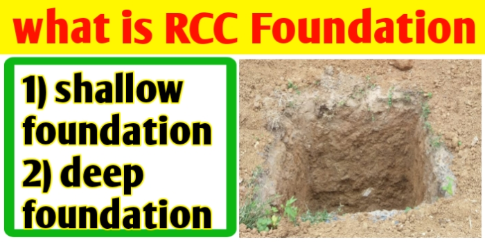 What is RCC Foundation and its significance