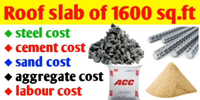 Quantity of cement sand and aggregates for 1600 sq.ft slab