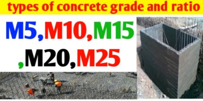 Types of concrete grade and their ratio