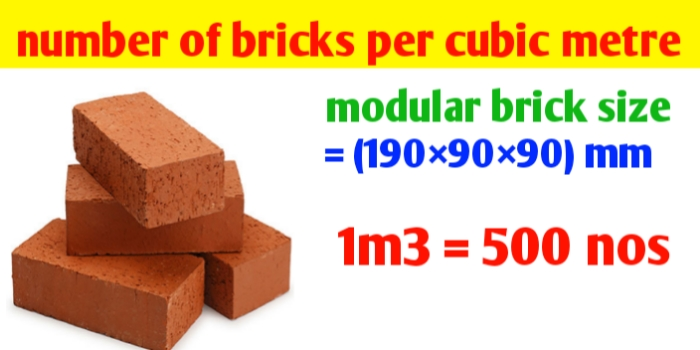 How to calculate number of bricks per cubic metre