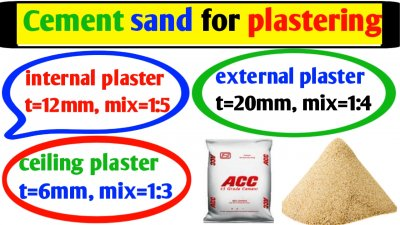 How much cement required for 100 sqm plastering