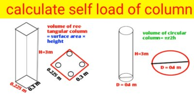 How to calculate self weight of column
