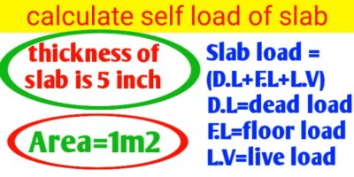 How to calculate slab load on column