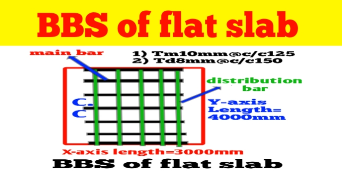 BBS of flat slab and estimation of Steel quantity