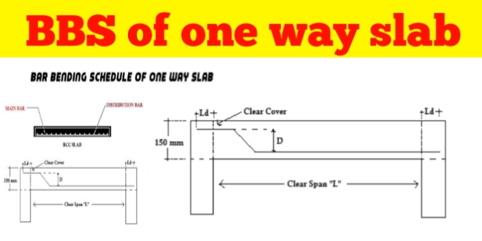BBS of one way slab and estimation of Steel quantity