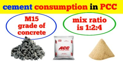 How to calculate quantity of cement in PCC