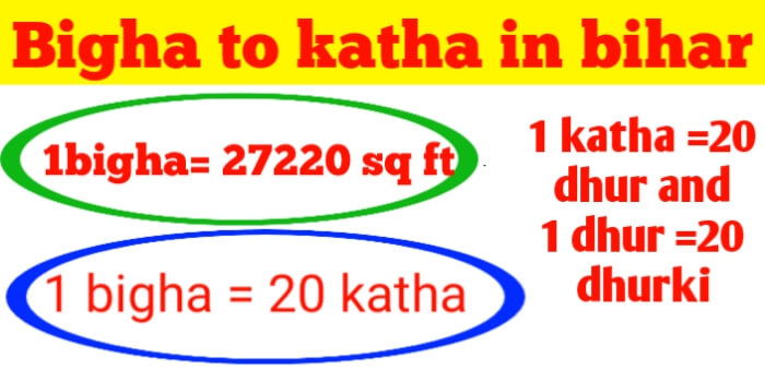 1 bigha to katha in bihar-Bigha land measurement unit