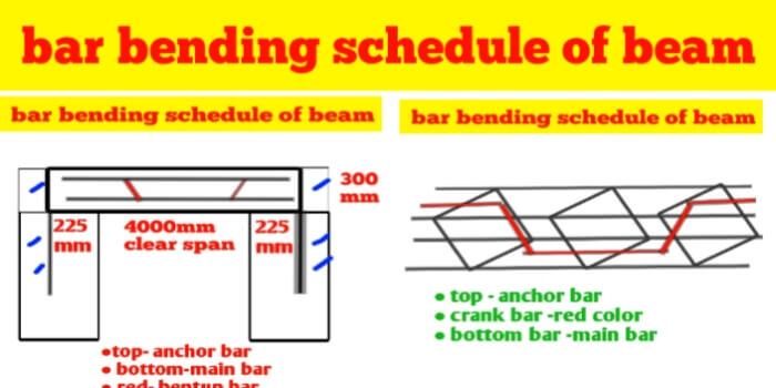 bbs of beam reinforcement and steel quantity calculation