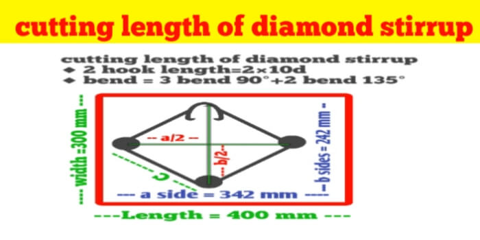 How to calculate cutting length of diamond stirrups