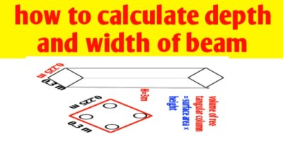 How to find depth and width of beam for building