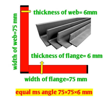 L section of beam