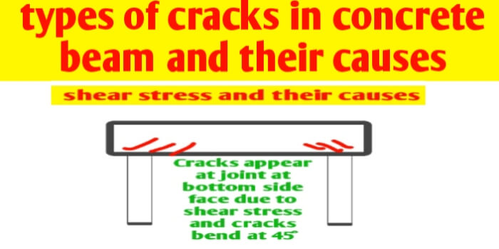 Types of cracks in concrete beam and their causes