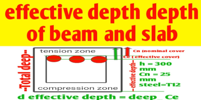 How to calculate effective depth of beam and slab