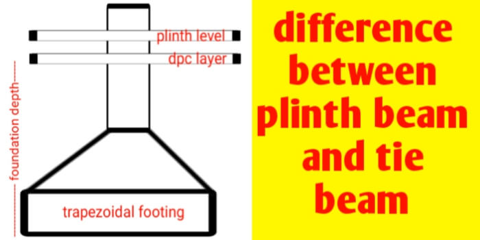 What is difference between plinth beam and tie beam