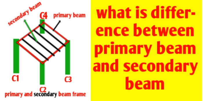 What is difference between primary beam and secondary beam