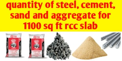 Construction cost of RCC slab of 1100 square feet