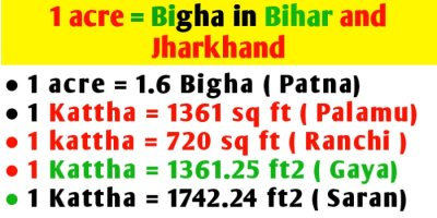 1 acre (ekad) is equal to Bigha in Bihar and Jharkhand