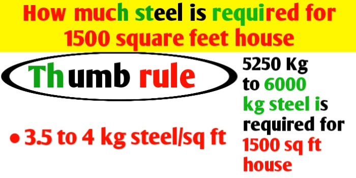 How much steel is required for 1500 sq ft house