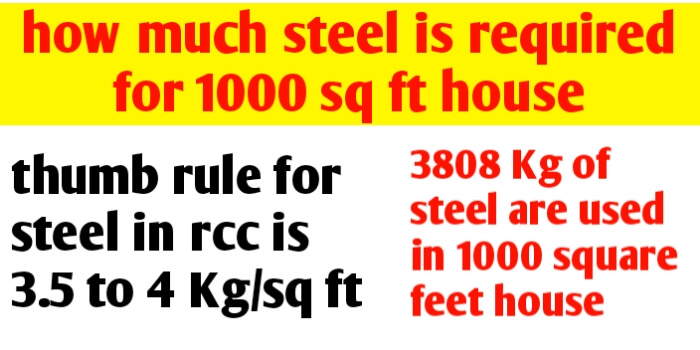 How much steel required for 1000 sq ft house