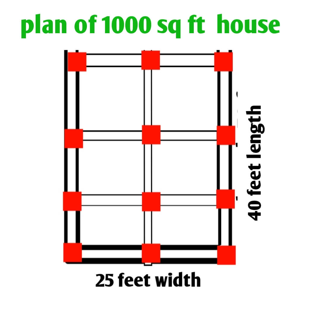 Plan of 1000 sq ft house