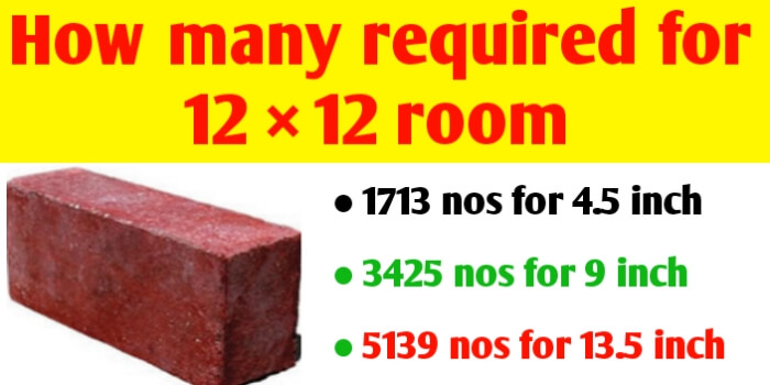 How many bricks required for construction of 12×12 room
