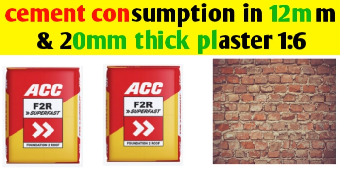 Cement consumption in plaster 1:6 for 1m2 area