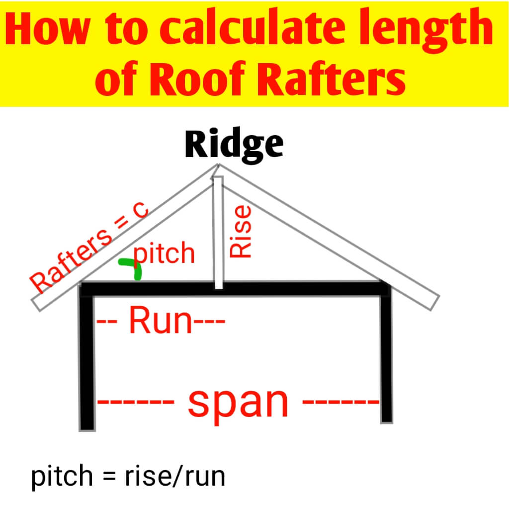 How to calculate length of roof rafters