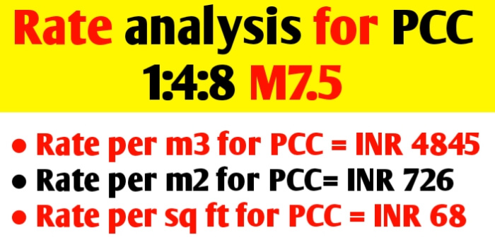 Rate analysis for PCC 1:4:8 (M7.5) - calculate quantity & cost