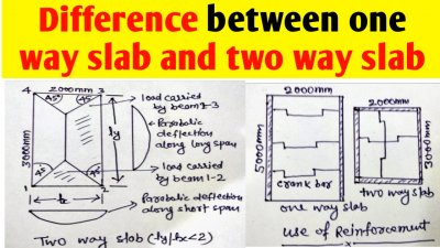 One way slab and two way slab differences and reinforcement
