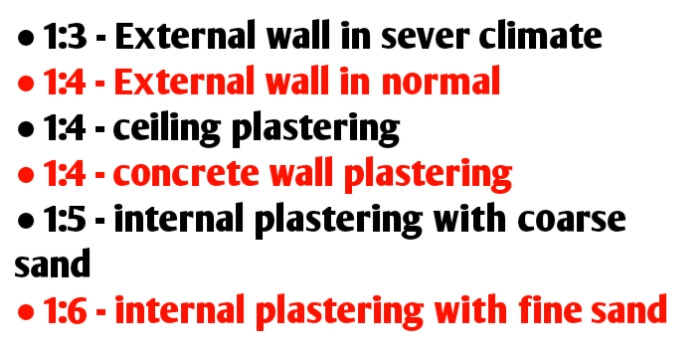 Plastering cement sand ratio for external, internal wall & ceiling