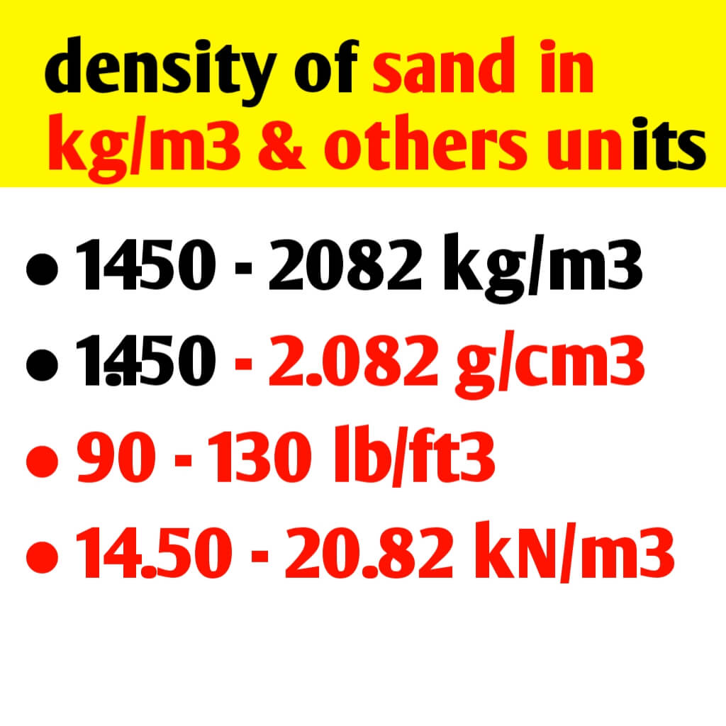Density of sand in kg/m3 & others unit