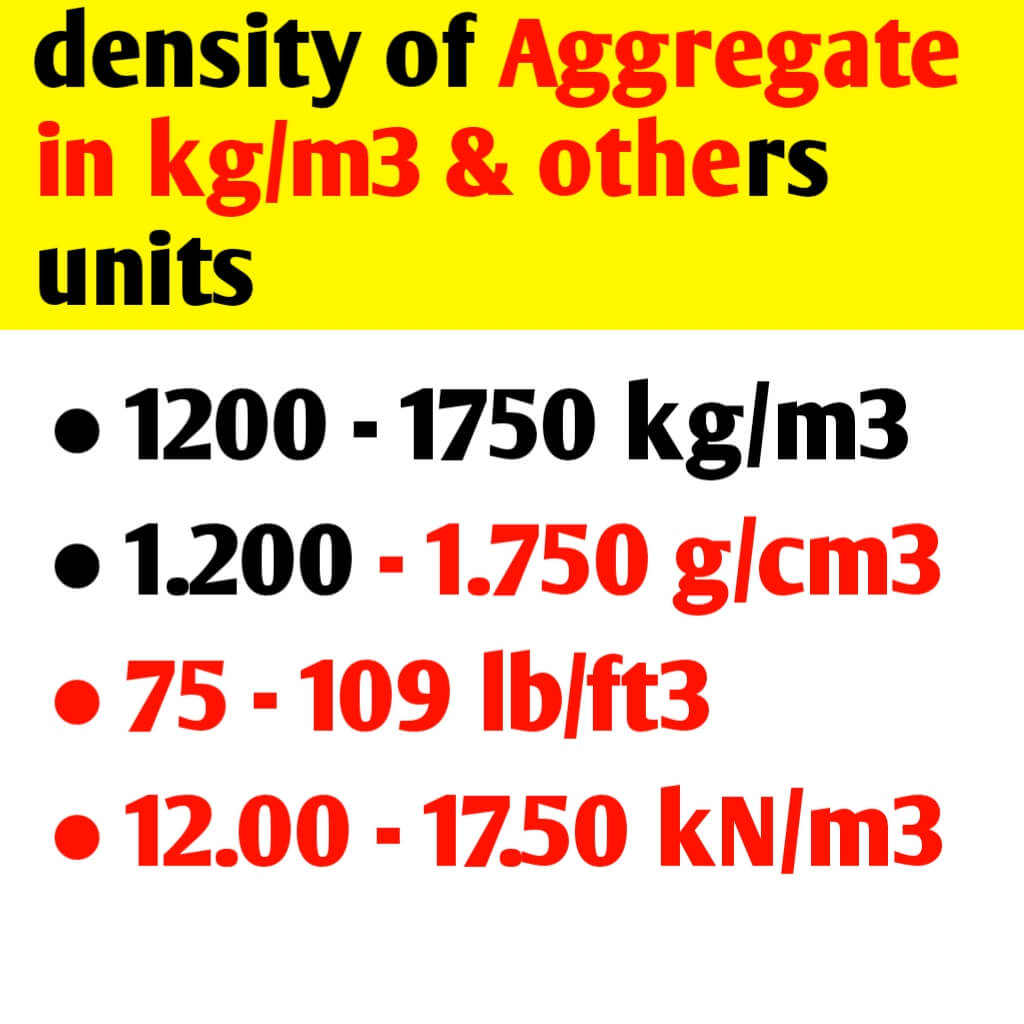 Density of aggregate in kg/m3 & others unit