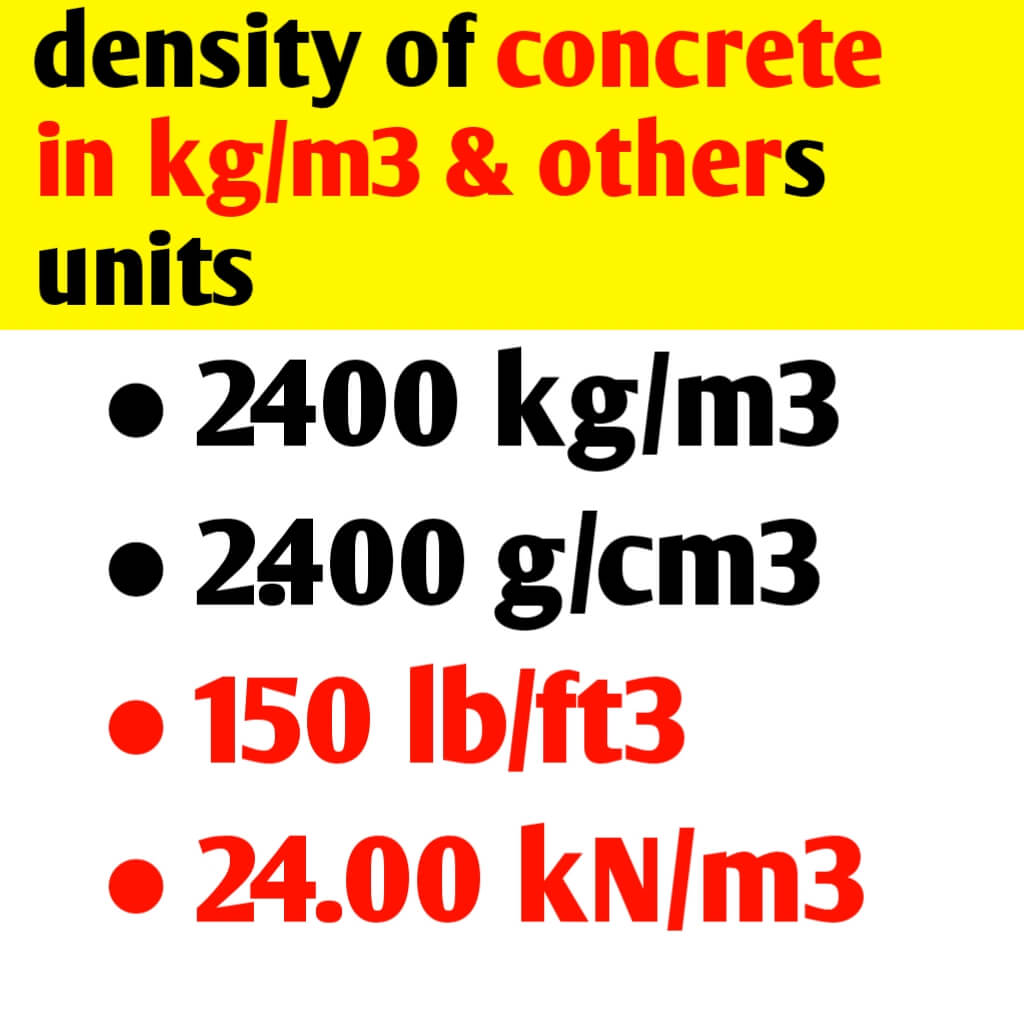 Density of concrete in kg/m3 & others unit