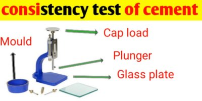 Standard consistency of cement | Test Procedure by Vicat appartus