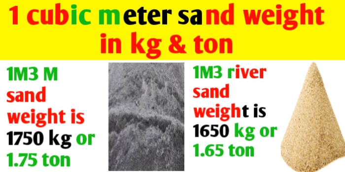 1 Cubic meter River & M sand weight in kg & ton