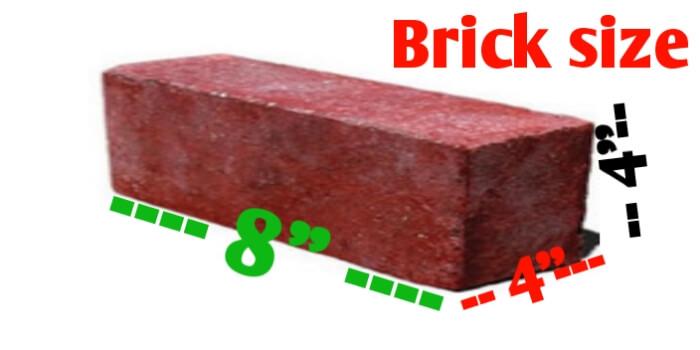 how many bricks in 1 square feet