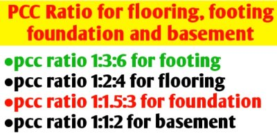 PCC ratio for flooring footing Foundation & basement