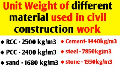 Unit Weight of different material used in civil construction
