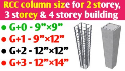 What is the column size for 2, 3 and 4 storey building?