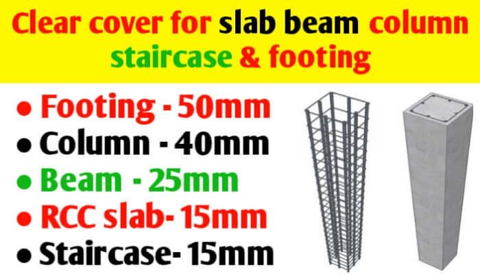 Clear cover for slab beam column staircase and footing