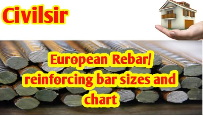 European rebar/ reinforcing bar sizes and chart