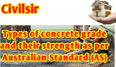 Types of concrete grade and their strength as per Australian Standard (AS)