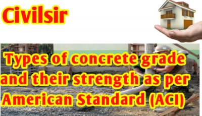Types of concrete grade and their strength as per American Standard (ACI)