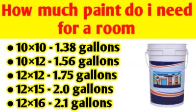 How much paint do I need for 10×10, 10×12 & 12× 15 room