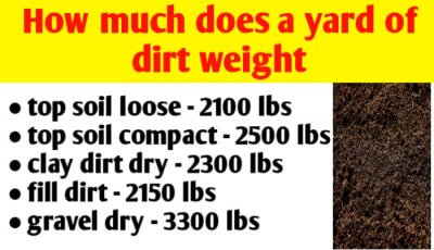 How much does a yard of dirt weight