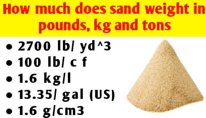 How much does sand weight in pounds, kg and tons