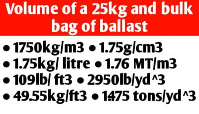 What is the volume of a 25kg and bulk bag of ballast